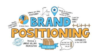 The Importance of 'Positioning' Your Brand When You're Just Starting Out
